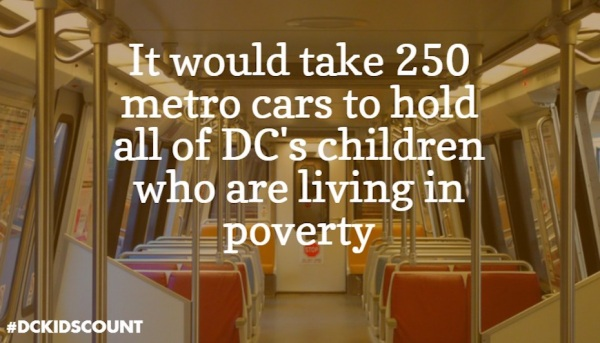 DC children in poverty