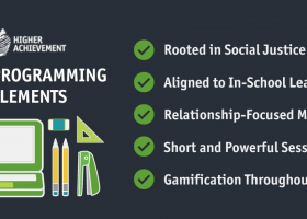 Higher Achievement Fall 2020 programming elements